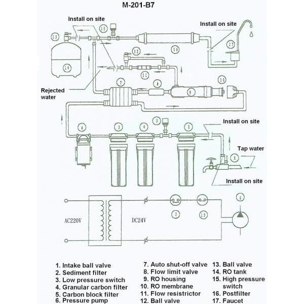 culligan water softener parts diagram